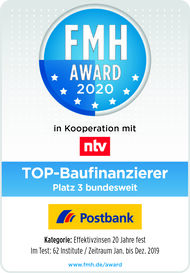 Postbank FMH-Award 2020